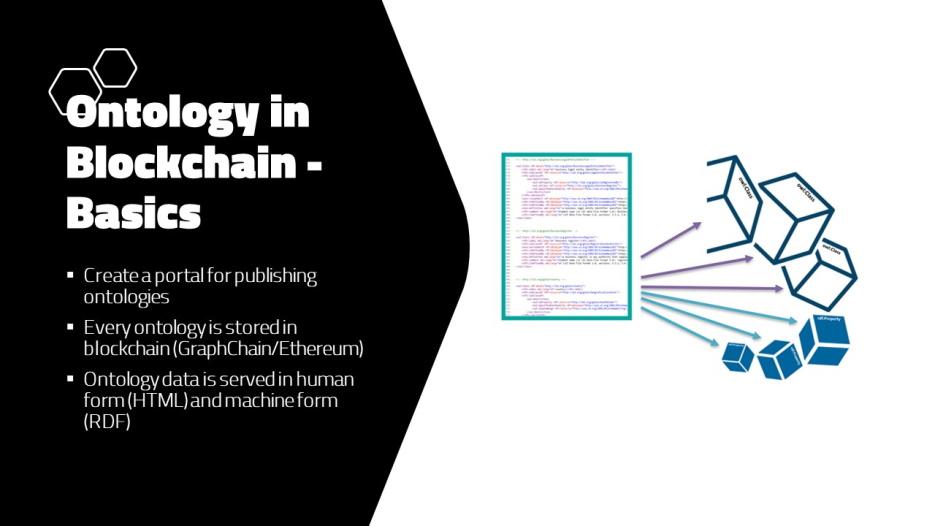 Blockchain Ontology Portal
